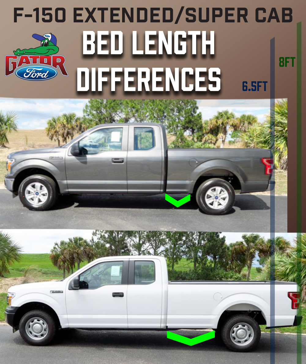 F-150 Super Cab Bed Length