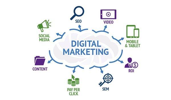 Cần kết hợp SEO với các công cụ Marketing khác