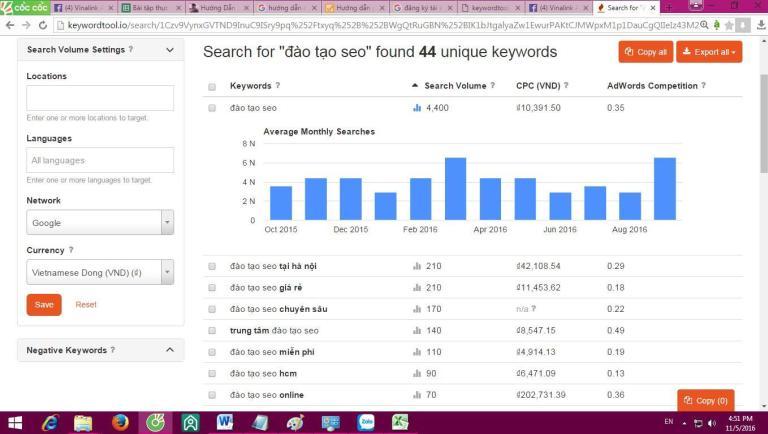 Kết quả tìm kiếm keywordtool