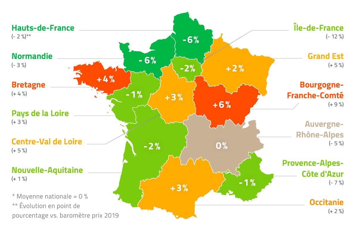 prix entretien auto par région