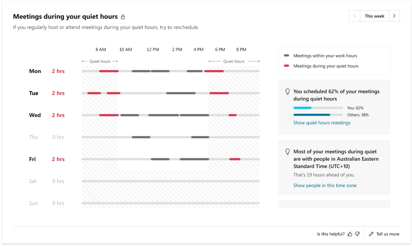 Quiet Hours and People insights