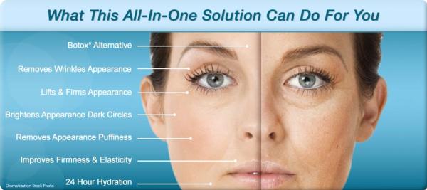 Anti Aging Cream, Revitol anti aging cream