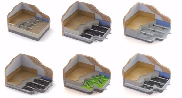 UFH, underfloor heating, low temperature heating, renewable heating