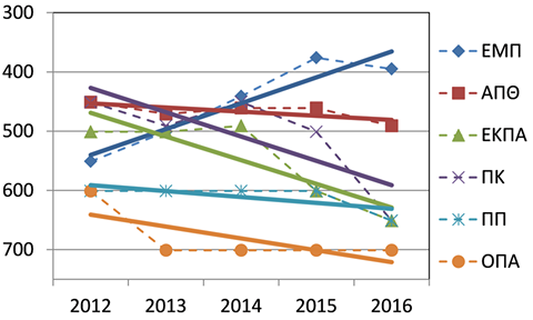 NTUA ranked first among Greek Universities!