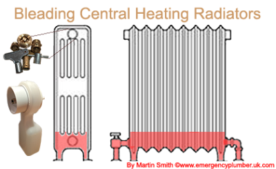 Why do I have to bleed My Radiator? – Bleeding Central Heating Radiators explained
