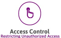 Access Control Systems Clacton Colchester Ipswich Essex Suffolk