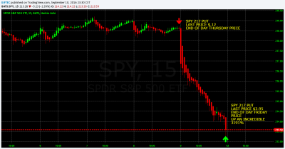 Trade spy weekly options