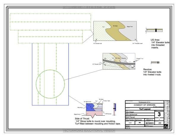 Turf layout plan/drafting