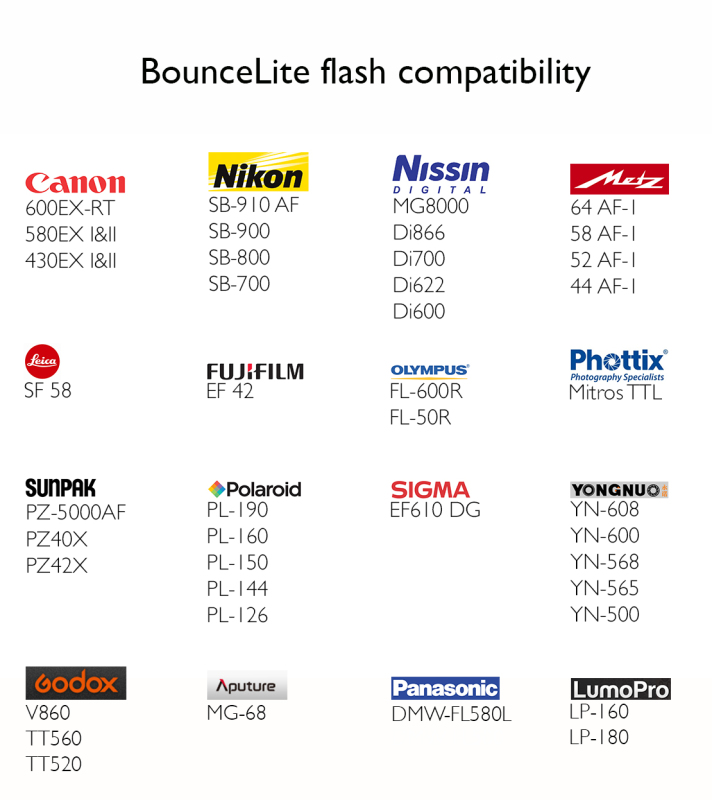 bounceLite, flash diffuser, modifier, bounce light, photography, filtration, bounce light,  strobe, hot shoe, gary fong, lightsphere, rogue, flashbender, stofen, fotocapio, photokina, kickstarter, speedlite, CTO, filter gel, tungsten, photo lighting, flash compatibility
