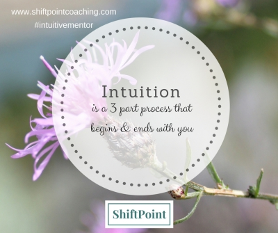 3 Must Haves to Develop Your Intuition