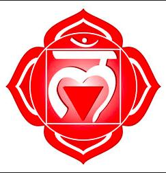 Root Chakra 'Survival'