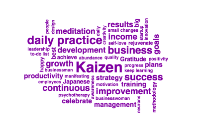 Kaizen: The Science of Continuous Improvement