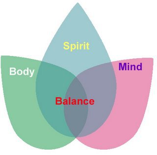 Body-Mind-Spirit Connection