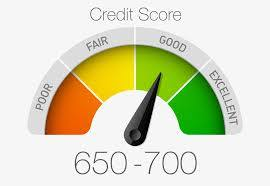How to dispute Transunion, Equifax and Experian errors on your credit report