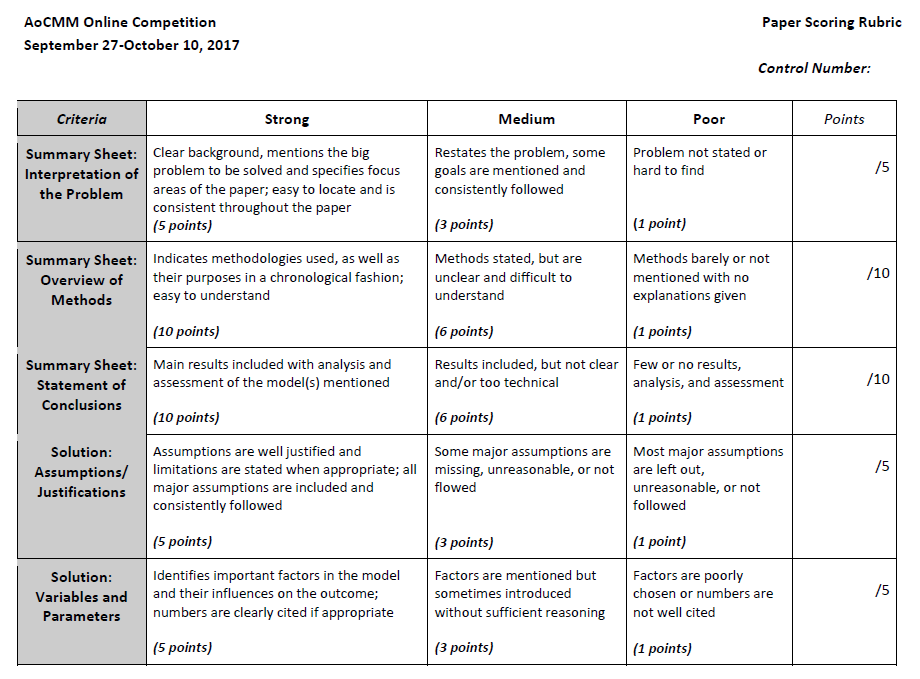 Competition grading rubric