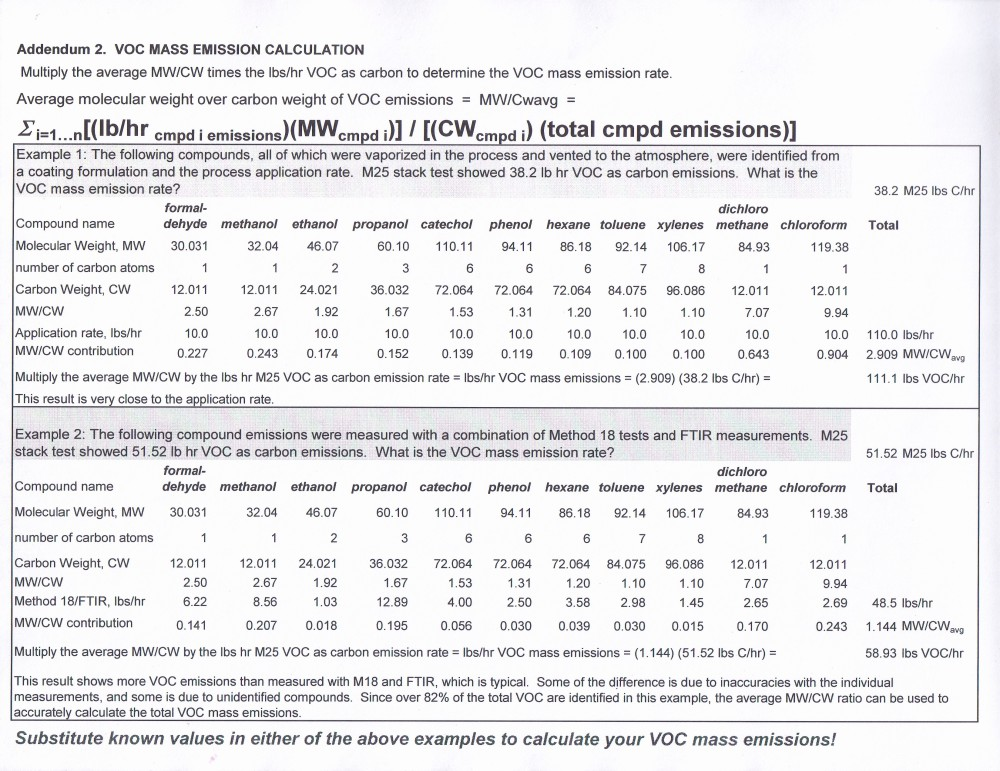 Addendum 2. VOC MASS EMISSIONS CALCULATION