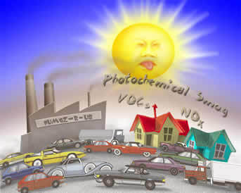 chemical smog, photochemical smog, VRi, Voc reporting, Charles Simon, Dr Charles SImon, Dr Charles Simon Method 25,