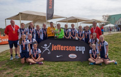 Jeff Cup Showcase Champions