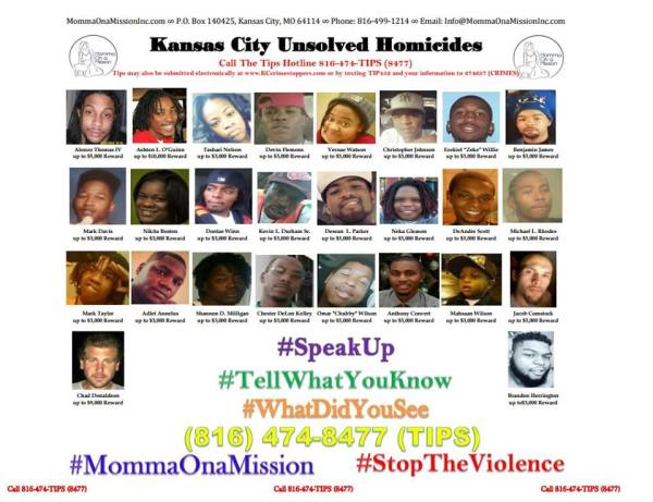 Kansas City Unsolved Homicides