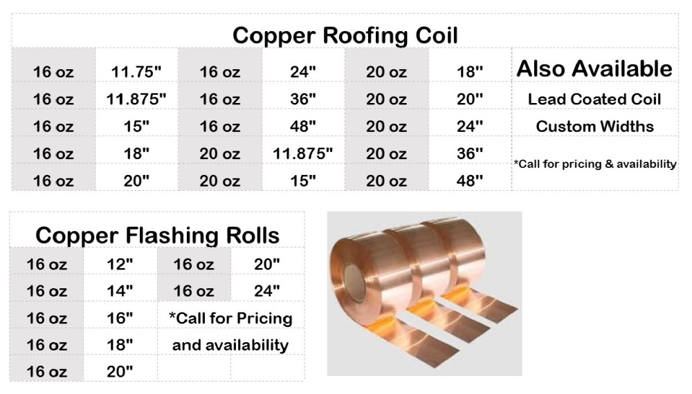 Copper-Coil-Sizes