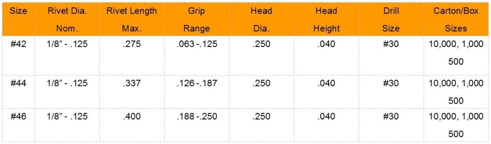 Copper Rivet Size Chart