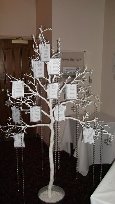 wish tree table plan