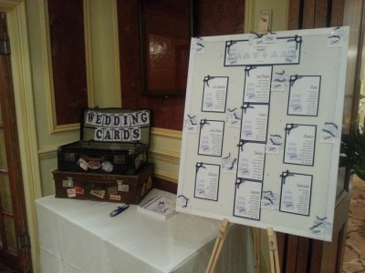 Luggage Table plan