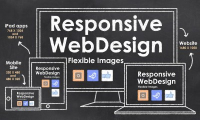 Pamela J. James web designs are Responsive Web Designs
