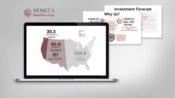 Infographics & business presentations
