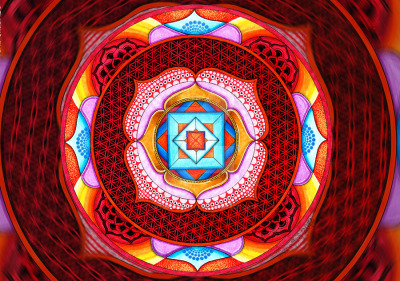 Base or Root Chakra at base of Spine