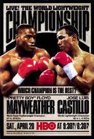 Behind On the Scorecards Series: Floyd Mayweather vs Jose Luis Castillo