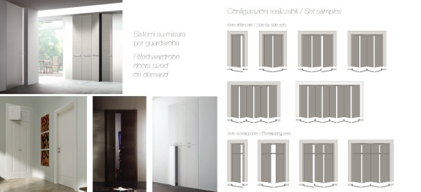 CUPBOARD FRONTS SIZED ON DEMAND