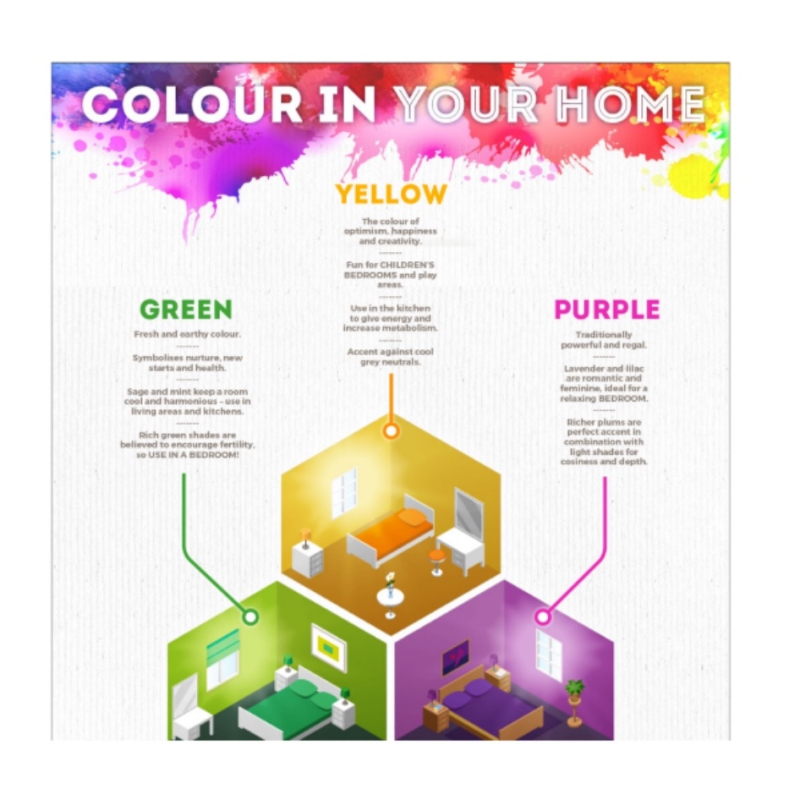 How the colours in your home change your mood