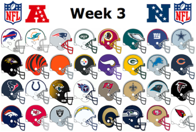 Lessons from my New York Trip; Week 3 Picks