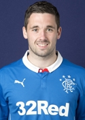 Nicky Clark