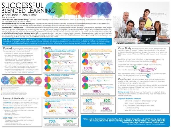 Poster-Presentation-outline