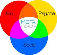 Meta-Health Magic!
