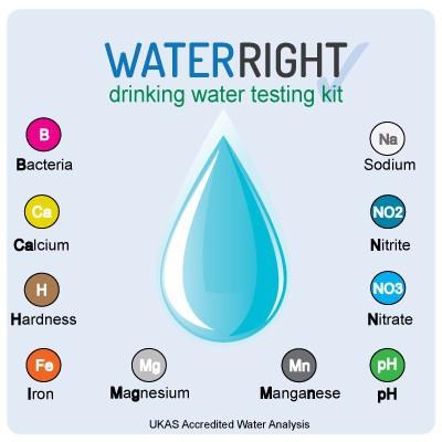 Tap Water Sampling