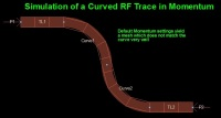 RF Trace, ADS, Advanced Design System, Momentum, Arc Resolution