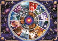 The Benefits of Astrology