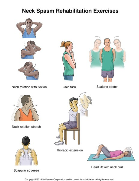 "<img alt=""neck spasm corrective exercise"">"