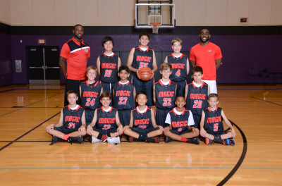 basketball for children, children playing basketball, basketball for kids, kids basketball, Youth sports, Youth Basketball, youth basketball training, Boys AAU Basketball, Girls AAU Basketball, Select Magic Basketball, Cedar Park AAU Basketball,  Round Rock AAU Basketball, Austin AAU Basketball, Leander AAU Basketball, Pflugerville AAU Basketball