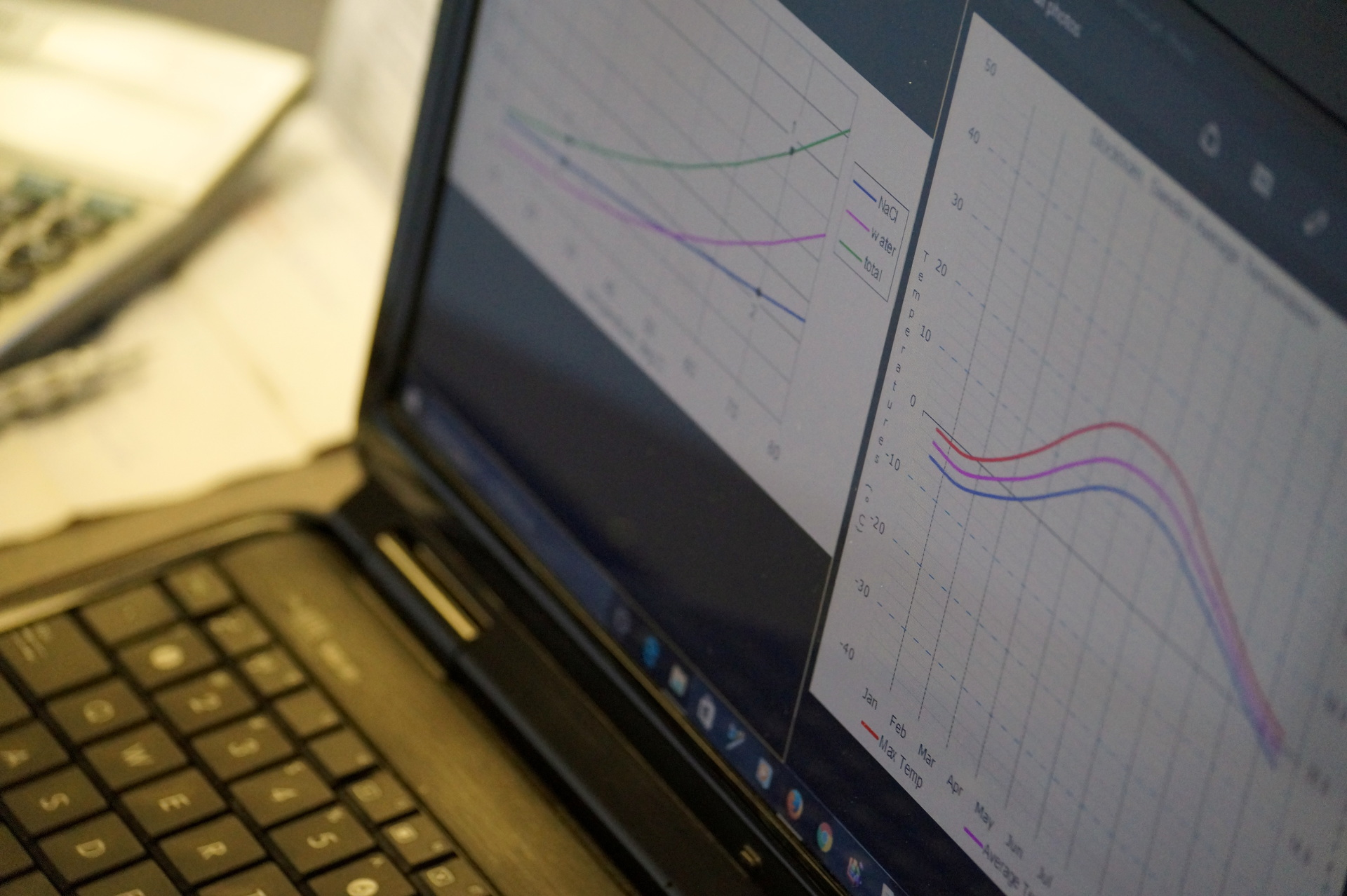 heat treating graphs