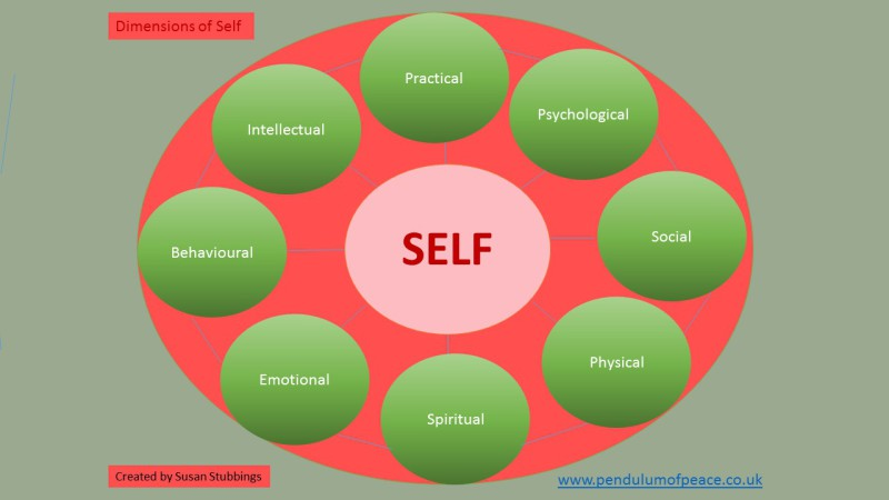 Self-care Susan Stubbings Conselling