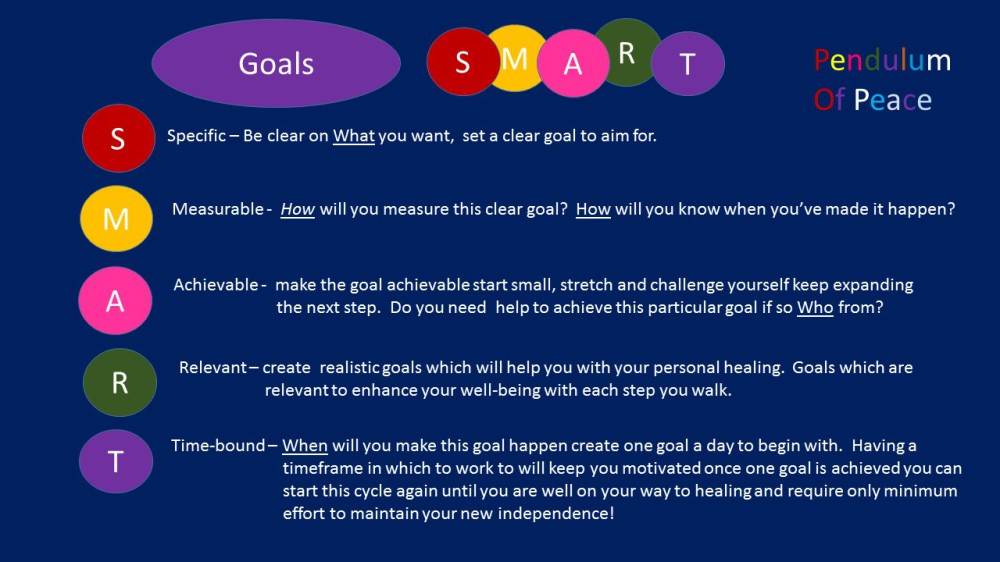 Smart Goals - Pendulum Of Peace