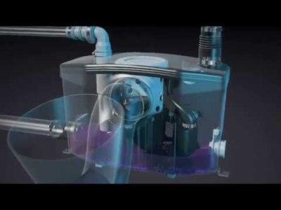 How a Saniflo unit works