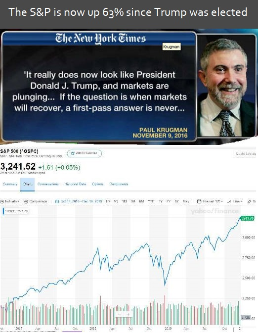 quote-paul-krugman-trump-election-when-m