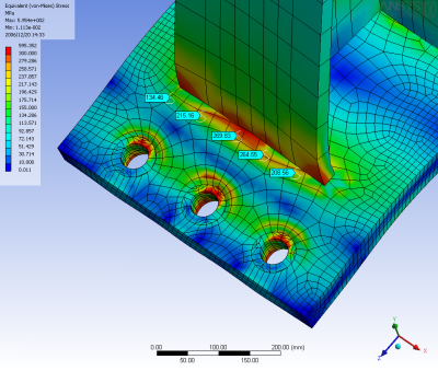 noise wall and FEA, Strand7 and Ansys