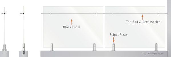 Spigot Fixed Glass with Offset Handrail options