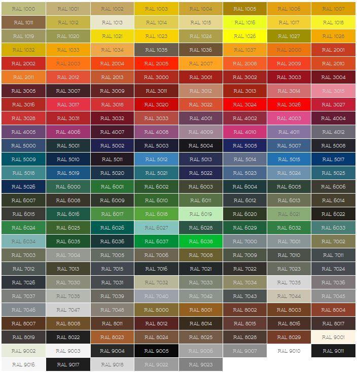 Brake caliper paint colour chart